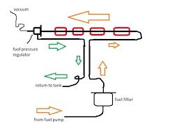 100 rb20 alternator wiring diagram nissan ecu wiring