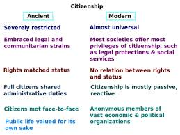 What Is The Difference Between Modern And Contemporary History Of Citizenship Wikipedia