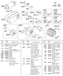 briggs and stratton 326437 2527 03 parts diagram for muffler shields