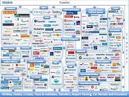 online travel agency images Navigating the online travel landscape a guide for startups jpg