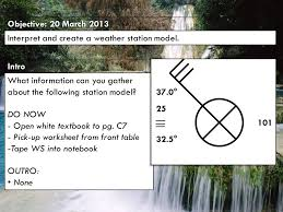 introintro objective 20 march 2013 interpret and create a weather