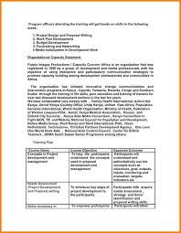 fundraising cover letter fundraising coordinator cover letter