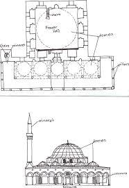 adiliyya mosque aleppo syria aleppo my love pinterest