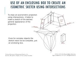 axonometric projection ppt video online download