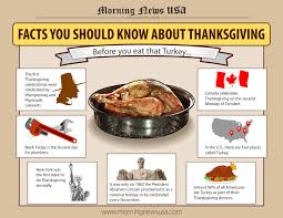 thanksgiving usa facts you should know happy thanksgiving everyone infographic
