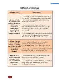 sesiones desarrolladas de religion carpeta unidad religion 1 y 2 2015