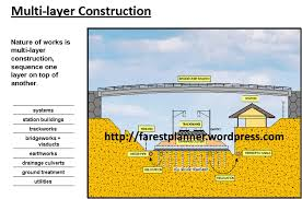 5 method of construction farest planner
