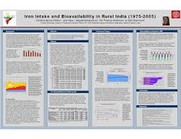 15 scientific poster template free powerpoint powerpoint