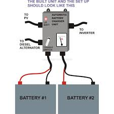 how to build off the grid generator battery home backup systems