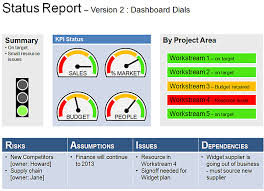 High Level Project Plan Excel Template Project Status Report Template Project Plans