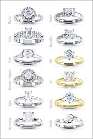 different types of wedding bands different types of wedding rings unique wedding rings for women