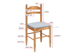 Legs For Armchairs House House Furniture Side Chair Parts Image Visual