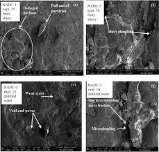 abrasive wear behavior of silane treated nanoalumina filled dental