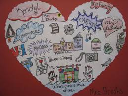 heart mapping with kids super for valentine u0027s day and for