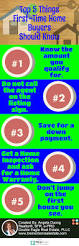 top 5 things first time home buyers should know