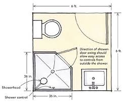 Bathroom Rough In Dimensions Designing Showers For Small Bathrooms Fine Homebuilding
