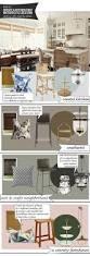 lee ann thornton the anatomy of design