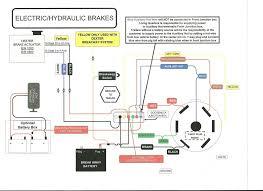 color wiring diagram dolgular com