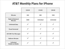 verizon home phone and internet plans top verizon home phone and internet on free home plans verizon