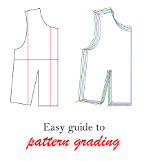 Pattern Grading For Beginners | easy guide to pattern grading on craftsy
