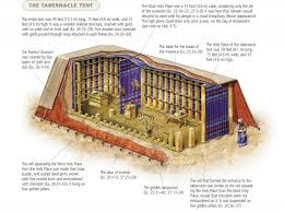 the tabernacle lessons tes teach