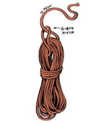 Sterling Condor Wiring Diagram Tech Tips Ropework 1 Single Strand B Jpg