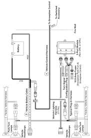 fisher wiring diagram fisher plow wiring harness install u2022 sharedw org