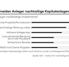 Preiswerte K Hen Statistiken Zahlen Und Graphen Aktuelles Von Statista Bilder