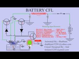 animated cfl circuit in hindi youtube on wiring diagram meaning in