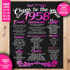 birthday for 60 year woman 60th birthday posters 60th birthday sign 60 years ago 60th
