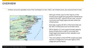 Amtrak Map New York by Amtrak U0027s Journey To A Digital Enterprise Ppt Download