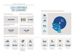 eurovia si e social eurovia rapport d activité 2013
