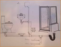 septic tank drain diagram brinks digital timer instructions wanted