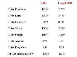 dstv announces 2016 price hikes channel24