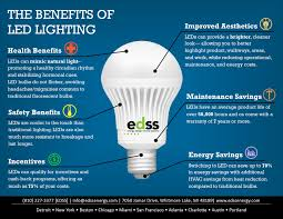 lightbulb moments finding the right light for your business