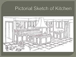 How To Sketch A Floor Plan Reading Floor Plans
