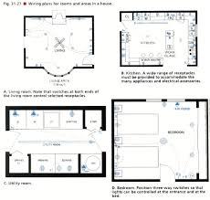 floor plan drafting diagram amazing house wiring plan drawing trending on bing turn