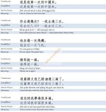 learn chinese grammar lesson 20