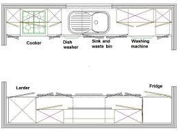 kitchen layout ideas galley galley kitchen layout designs homes abc