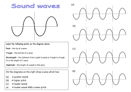 sound waves work sheet by morefromeducation teaching resources tes