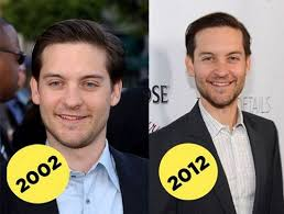 Tobey Maguire Face Meme - 15 more celebrities who could be ageless time lords smosh