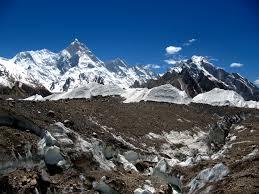 Himalayan Mountains Map Mountain Range