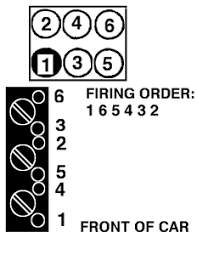 solved 1992 bonnville need firing order picture of coil fixya