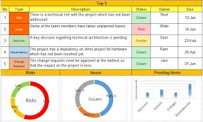 weekly status report format excel free download free project