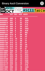 Hex Ascii Table Binary Ascii Conversion Android Apps On Google Play
