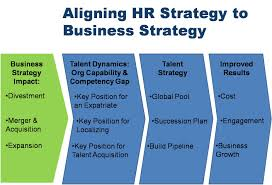 hr strategy template e hrm inc april 2011
