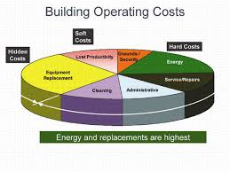 cost of a building dunbar mechanical integrated building solutions
