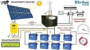 solar wiring diagram pdf u2013 wiring diagrams
