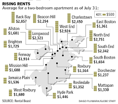Rent Average Boston Struggles With Soaring Rents Archive Skyscraperpage Forum