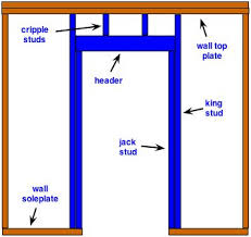How To Build A Barn Door Frame Best 25 Door Frames Ideas On Pinterest Door Frame Molding Door